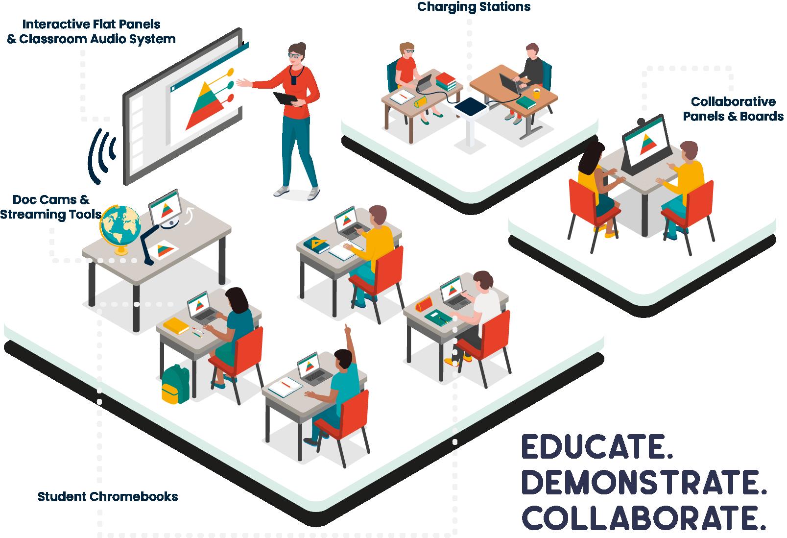 trafera-classroom-illustration-1